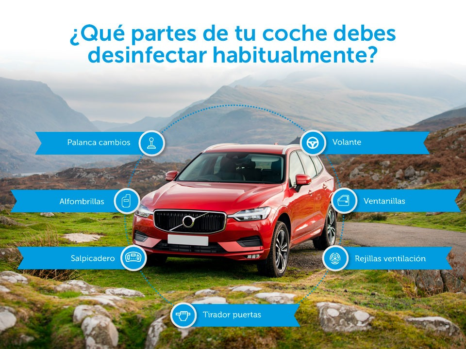 COVID19: ¿qué partes de tu coche debes desinfectar habitualmente?